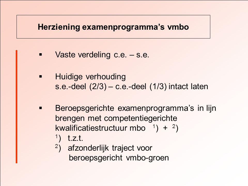Herziening examenprogramma's vmbo  Vaste verdeling c.e.