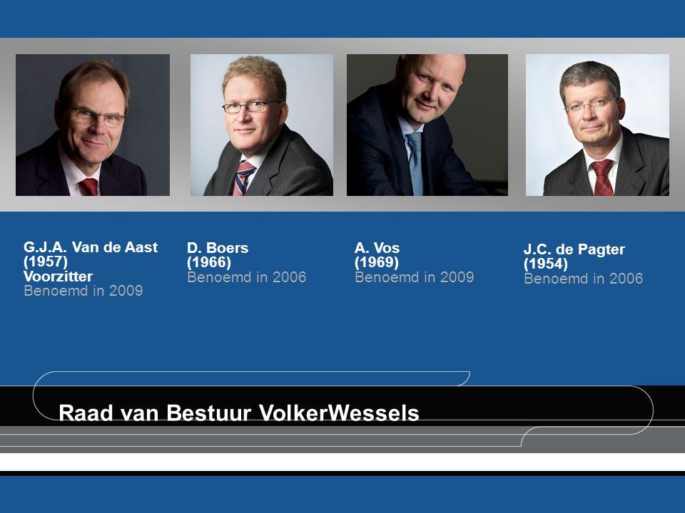 G.J.A. Van de Aast (1957) Voorzitter Benoemd in 2009 D. Boers (1966) Benoemd in 2006 A. Vos (1969) Benoemd in 2009 Raad van Bestuur VolkerWessels J.C.
