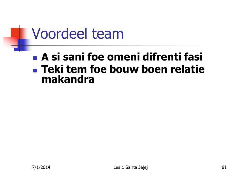 7/1/2014Les 1 Santa Jejej81 Voordeel team  A si sani foe omeni difrenti fasi  Teki tem foe bouw boen relatie makandra