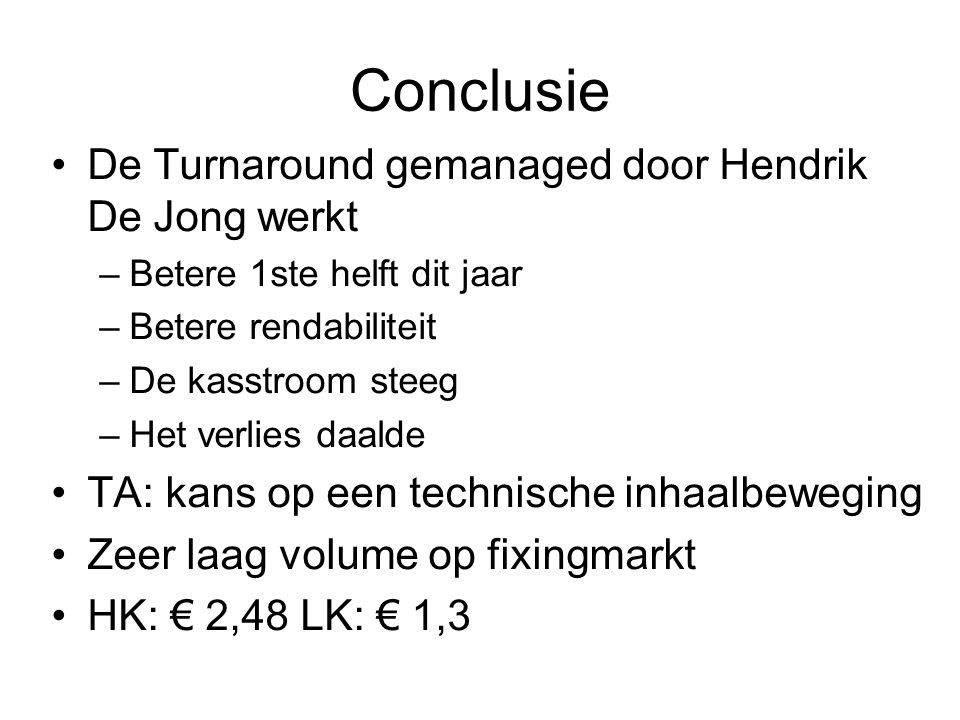 Conclusie •De Turnaround gemanaged door Hendrik De Jong werkt –Betere 1ste helft dit jaar –Betere rendabiliteit –De kasstroom steeg –Het verlies daalde •TA: kans op een technische inhaalbeweging •Zeer laag volume op fixingmarkt •HK: € 2,48 LK: € 1,3