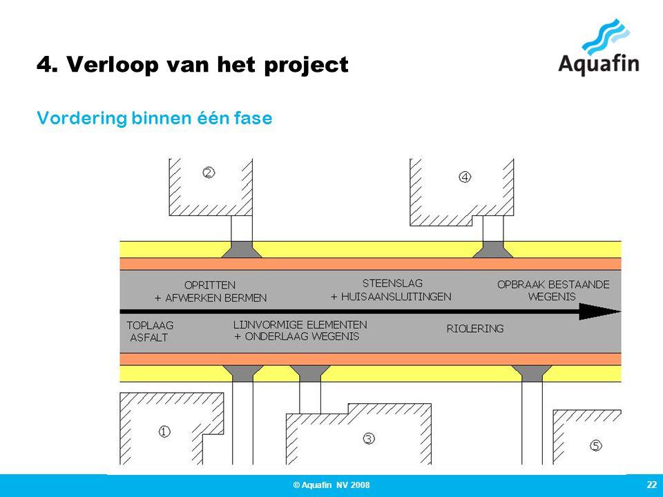 22 © Aquafin NV 2008 4. Verloop van het project Vordering binnen één fase