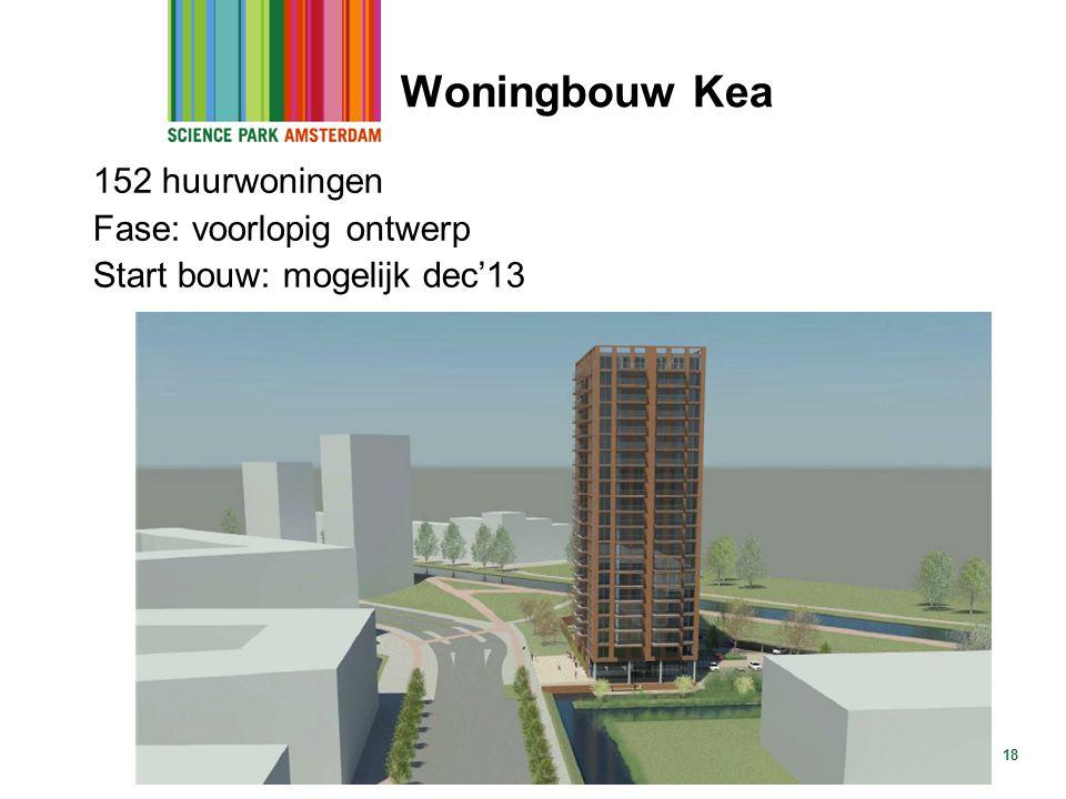 Woningbouw Kea 18 152 huurwoningen Fase: voorlopig ontwerp Start bouw: mogelijk dec'13