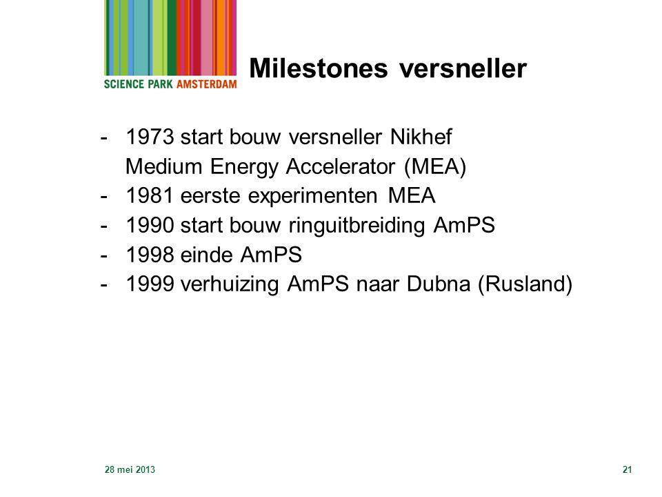 Milestones versneller 28 mei 201321 -1973 start bouw versneller Nikhef Medium Energy Accelerator (MEA) -1981 eerste experimenten MEA -1990 start bouw