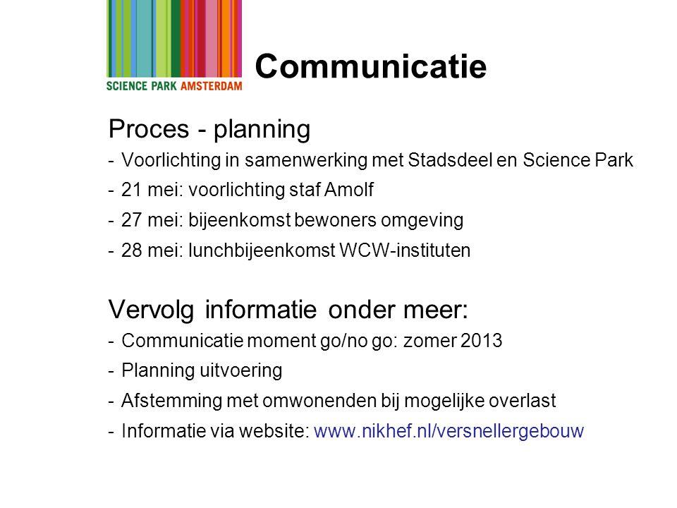 Communicatie Proces - planning -Voorlichting in samenwerking met Stadsdeel en Science Park -21 mei: voorlichting staf Amolf -27 mei: bijeenkomst bewon