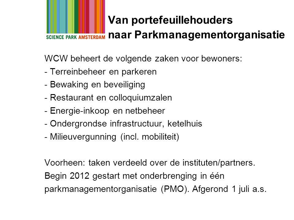 Van portefeuillehouders naar Parkmanagementorganisatie WCW beheert de volgende zaken voor bewoners: - Terreinbeheer en parkeren - Bewaking en beveilig