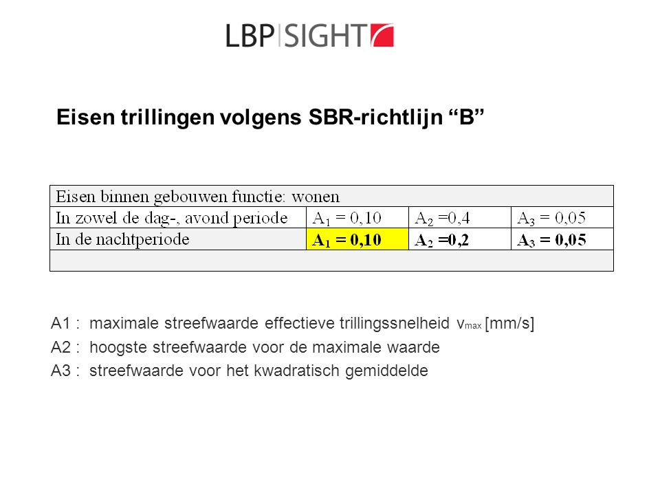 Project Heemstede