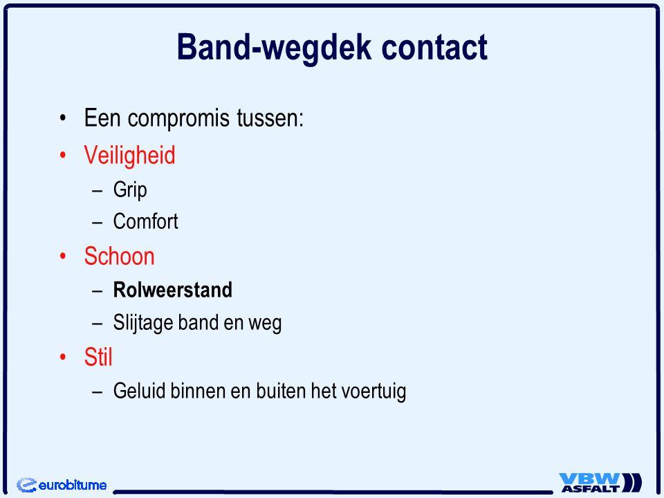 Band-wegdek contact •Een compromis tussen: •Veiligheid –Grip –Comfort •Schoon – Rolweerstand –Slijtage band en weg •Stil –Geluid binnen en buiten het