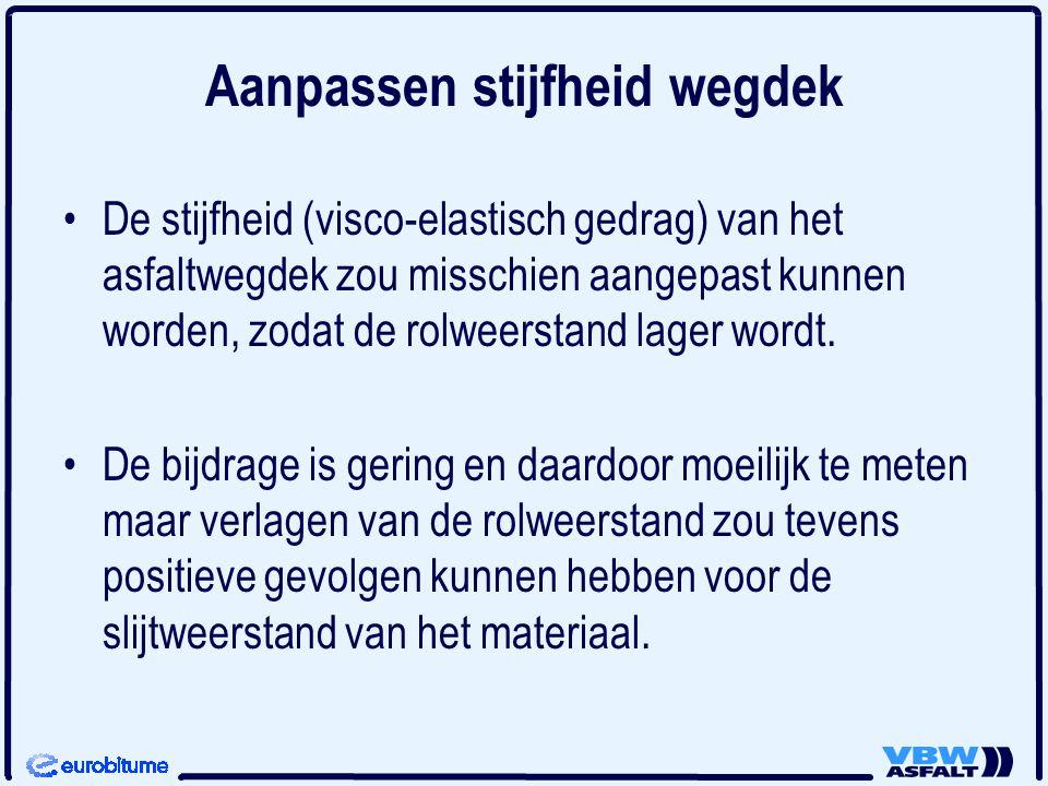 Aanpassen stijfheid wegdek •De stijfheid (visco-elastisch gedrag) van het asfaltwegdek zou misschien aangepast kunnen worden, zodat de rolweerstand la