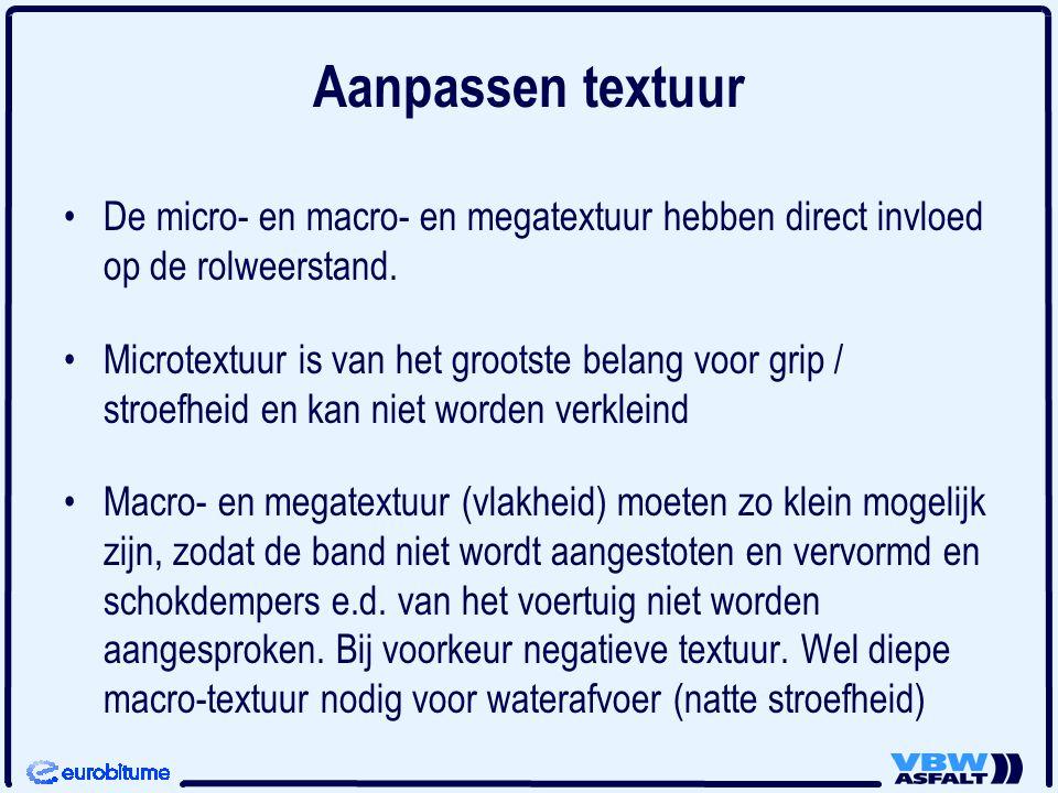 Aanpassen textuur •De micro- en macro- en megatextuur hebben direct invloed op de rolweerstand. •Microtextuur is van het grootste belang voor grip / s
