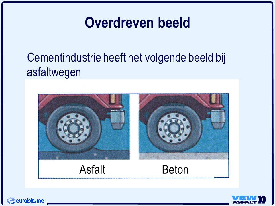 Overdreven beeld Cementindustrie heeft het volgende beeld bij asfaltwegen AsfaltBeton
