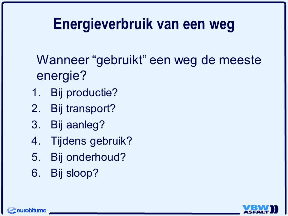"""Energieverbruik van een weg Wanneer """"gebruikt"""" een weg de meeste energie? 1.Bij productie? 2.Bij transport? 3.Bij aanleg? 4.Tijdens gebruik? 5.Bij ond"""