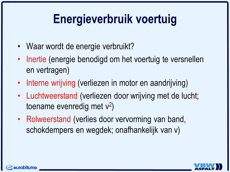Energieverbruik voertuig •Waar wordt de energie verbruikt? •Inertie (energie benodigd om het voertuig te versnellen en vertragen) •Interne wrijving (v