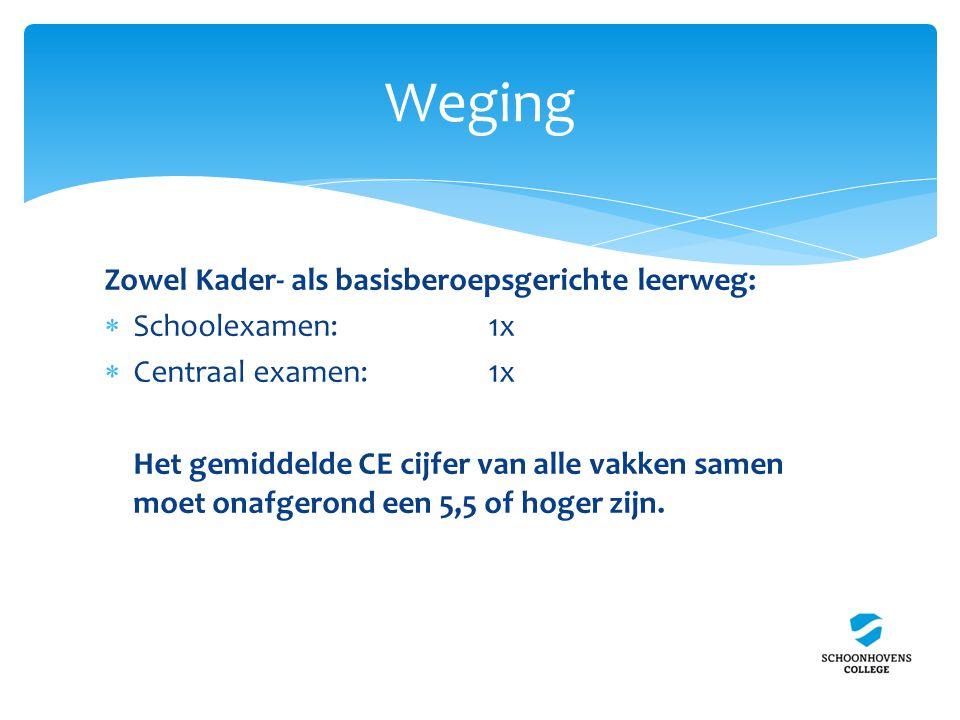 Zowel Kader- als basisberoepsgerichte leerweg:  Schoolexamen:1x  Centraal examen:1x Het gemiddelde CE cijfer van alle vakken samen moet onafgerond een 5,5 of hoger zijn.