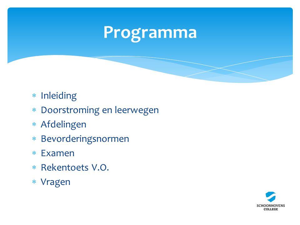 Programma  Inleiding  Doorstroming en leerwegen  Afdelingen  Bevorderingsnormen  Examen  Rekentoets V.O.