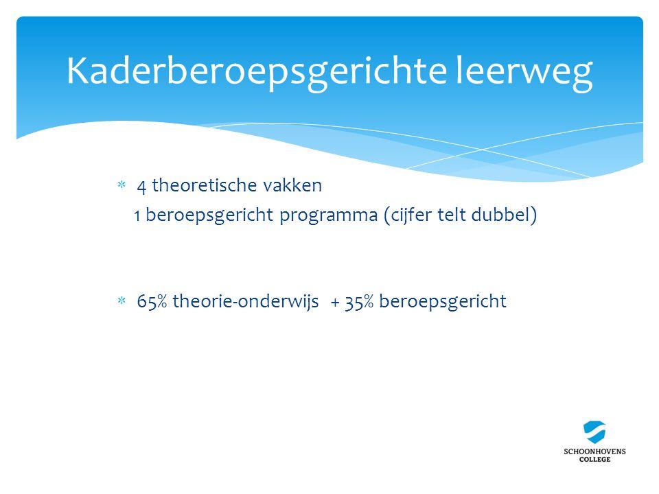  4 theoretische vakken 1 beroepsgericht programma (cijfer telt dubbel)  65% theorie-onderwijs + 35% beroepsgericht Kaderberoepsgerichte leerweg