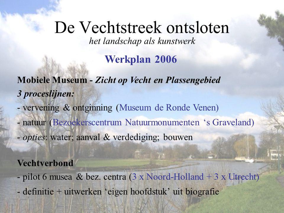 De Vechtstreek ontsloten het landschap als kunstwerk Mobiele Museum - Zicht op Vecht en Plassengebied 3 proceslijnen: - vervening & ontginning (Museum