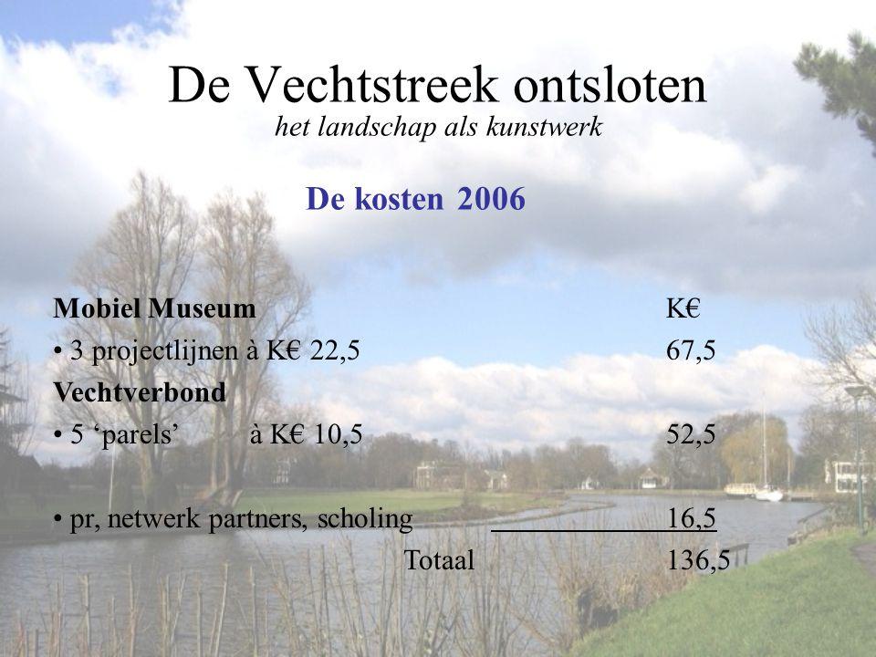 De Vechtstreek ontsloten het landschap als kunstwerk Mobiel MuseumK€ • 3 projectlijnen à K€ 22,567,5 Vechtverbond • 5 'parels' à K€ 10,552,5 • pr, net