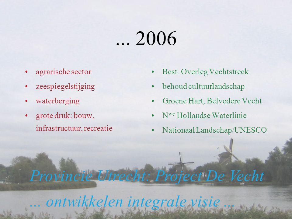 ... 2006 •agrarische sector •zeespiegelstijging •waterberging •grote druk: bouw, infrastructuur, recreatie •Best. Overleg Vechtstreek •behoud cultuurl