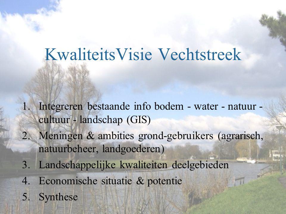 KwaliteitsVisie Vechtstreek 1.Integreren bestaande info bodem - water - natuur - cultuur - landschap (GIS) 2.Meningen & ambities grond-gebruikers (agr