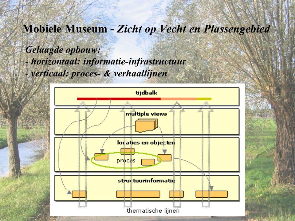 Mobiele Museum - Zicht op Vecht en Plassengebied Gelaagde opbouw: - horizontaal: informatie-infrastructuur - verticaal: proces- & verhaallijnen