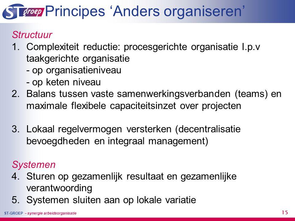 ST-GROEP – synergie arbeidsorganisatie 15 Principes 'Anders organiseren' Structuur 1.Complexiteit reductie: procesgerichte organisatie I.p.v taakgeric