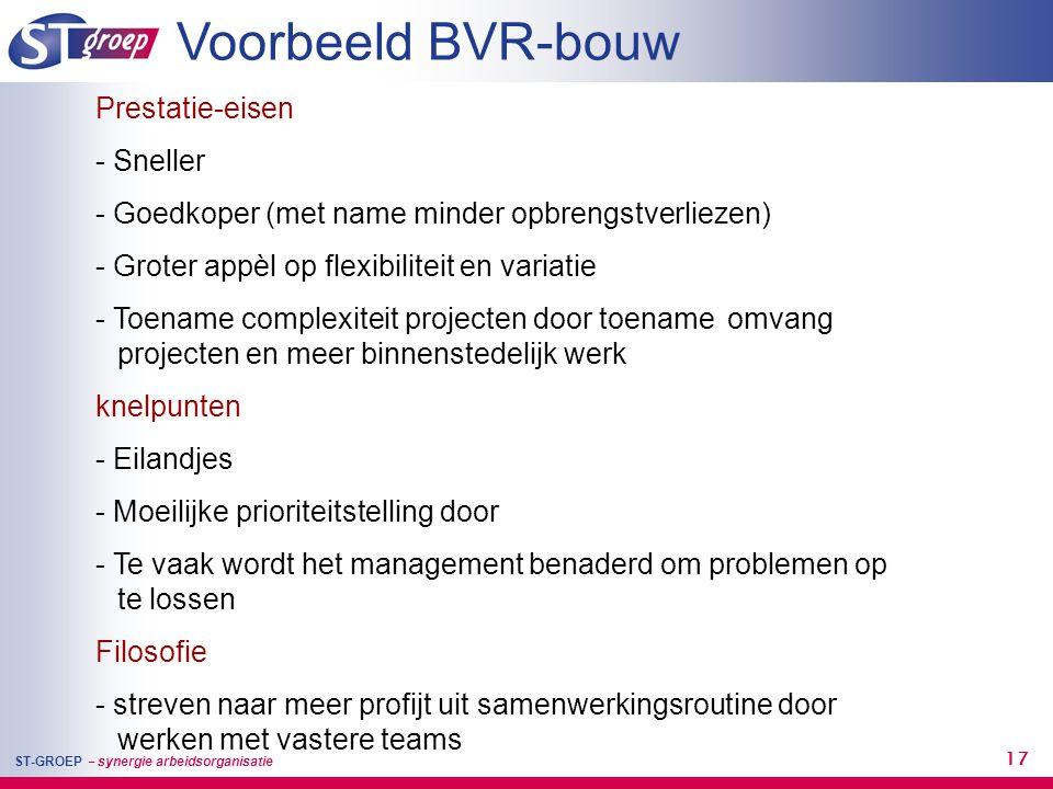 ST-GROEP – synergie arbeidsorganisatie 17 Voorbeeld BVR-bouw Prestatie-eisen - Sneller - Goedkoper (met name minder opbrengstverliezen) - Groter appèl