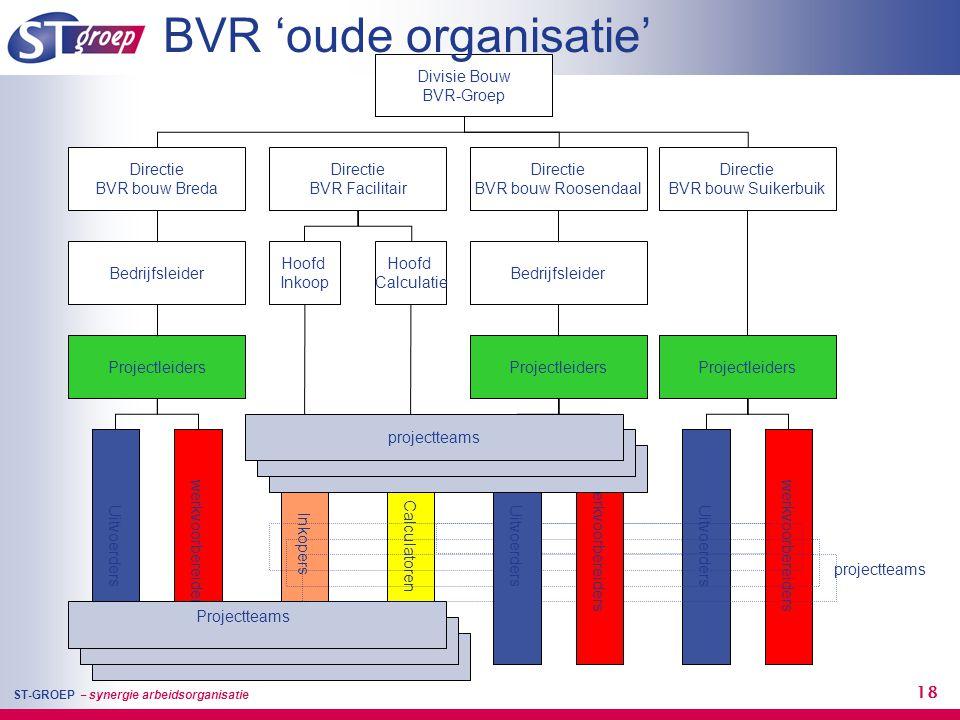 ST-GROEP – synergie arbeidsorganisatie 18 Divisie Bouw BVR-Groep Directie BVR bouw Breda Directie BVR Facilitair Directie BVR bouw Roosendaal Bedrijfs