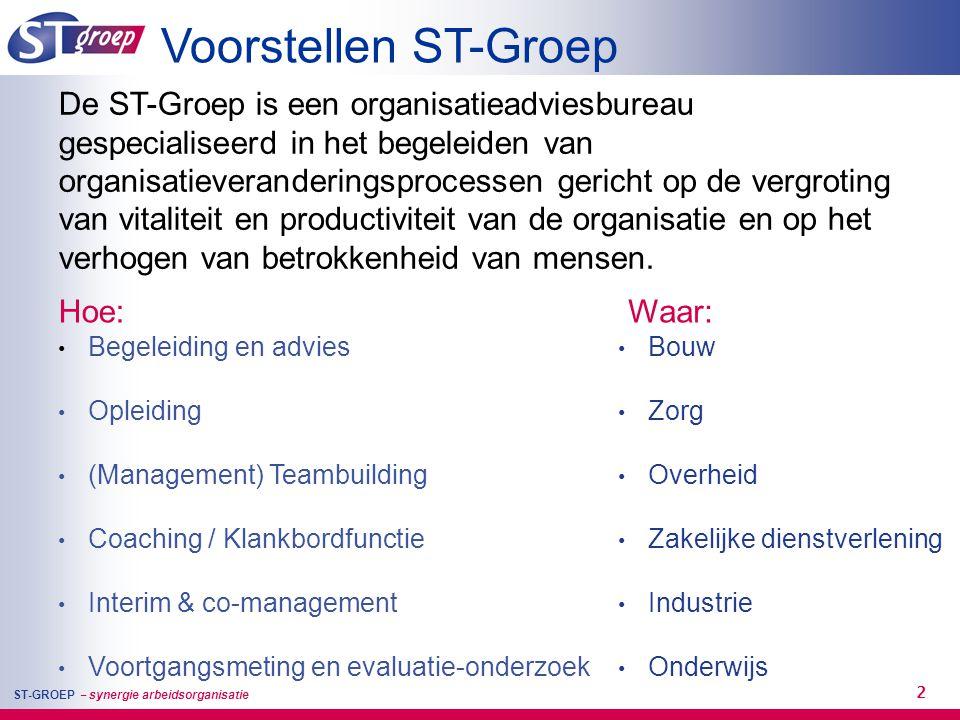 ST-GROEP – synergie arbeidsorganisatie 3 Resultaten Sociotechnisch veranderen mensen cultuur structuursystemen leiderschap leidende principes organisatie- gedrag missie visie strategie doelen verander- aanpak omgeving