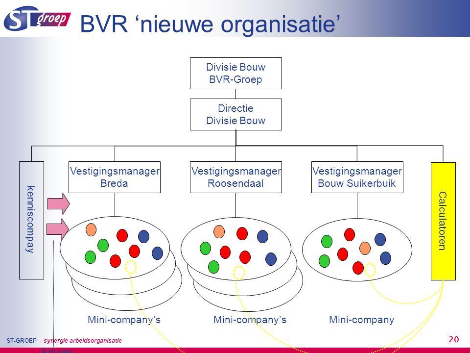 ST-GROEP – synergie arbeidsorganisatie 20 Directie Divisie Bouw Vestigingsmanager Breda Vestigingsmanager Roosendaal Vestigingsmanager Bouw Suikerbuik