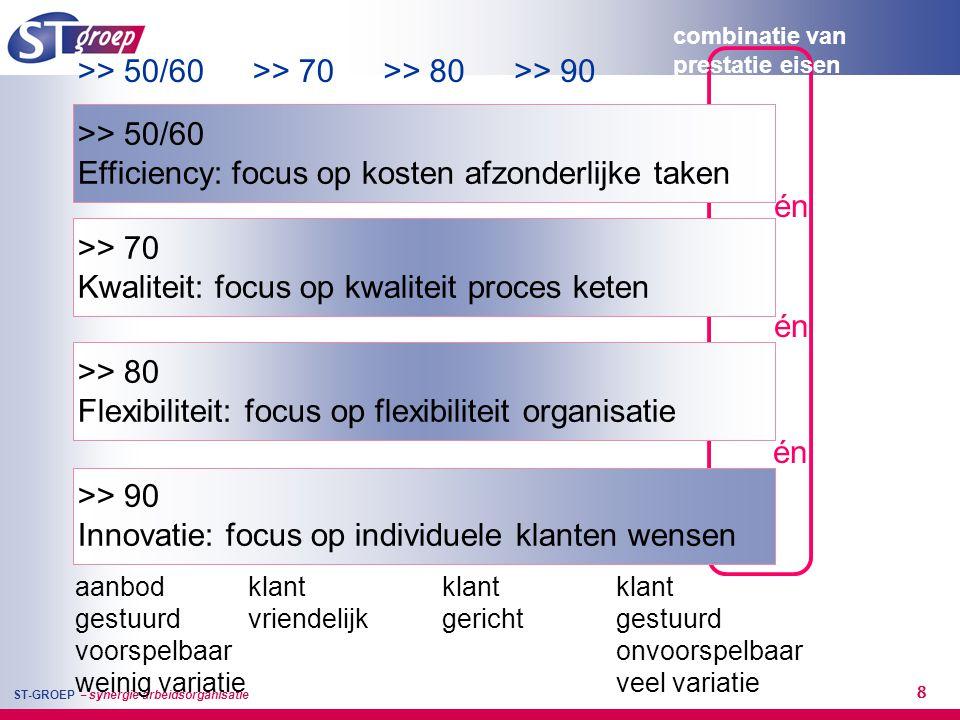 ST-GROEP – synergie arbeidsorganisatie 8 >> 50/60 Efficiency: focus op kosten afzonderlijke taken >> 90 Innovatie: focus op individuele klanten wensen