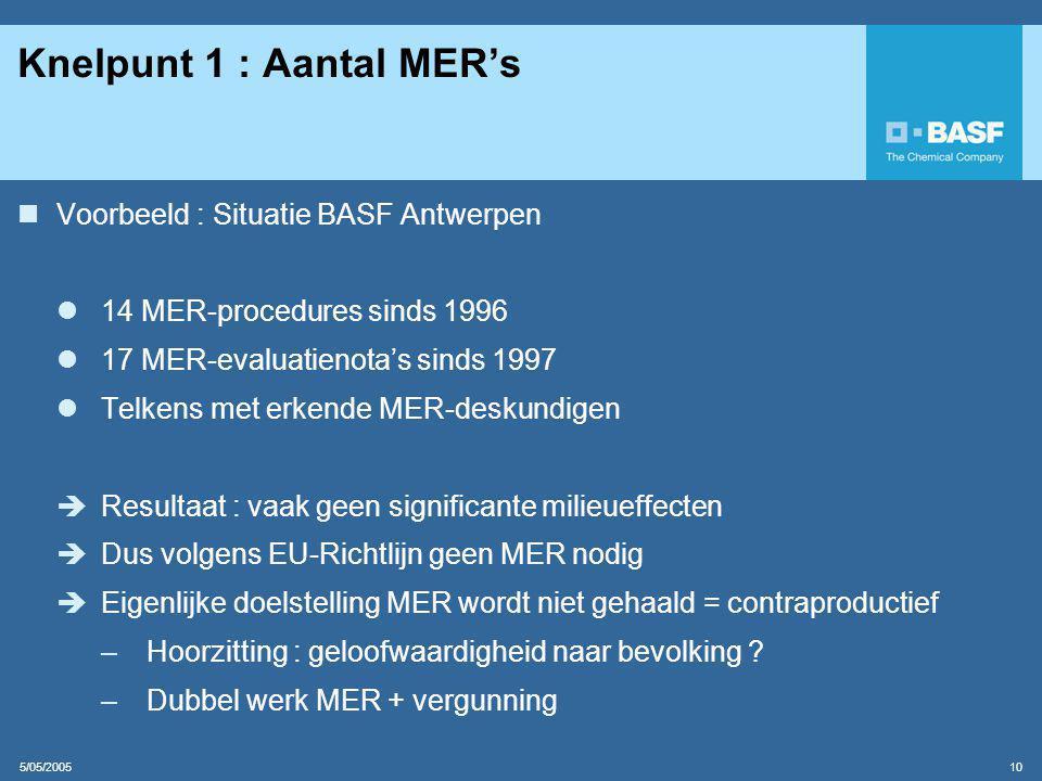 5/05/2005 10 Knelpunt 1 : Aantal MER's  Voorbeeld : Situatie BASF Antwerpen  14 MER-procedures sinds 1996  17 MER-evaluatienota's sinds 1997  Telkens met erkende MER-deskundigen  Resultaat : vaak geen significante milieueffecten  Dus volgens EU-Richtlijn geen MER nodig  Eigenlijke doelstelling MER wordt niet gehaald = contraproductief –Hoorzitting : geloofwaardigheid naar bevolking .