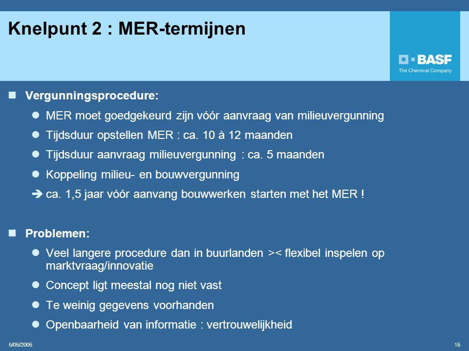 5/05/2005 15 Knelpunt 2 : MER-termijnen  Vergunningsprocedure:  MER moet goedgekeurd zijn vóór aanvraag van milieuvergunning  Tijdsduur opstellen MER : ca.