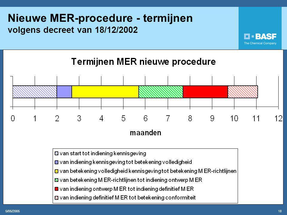 5/05/2005 18 Nieuwe MER-procedure - termijnen volgens decreet van 18/12/2002