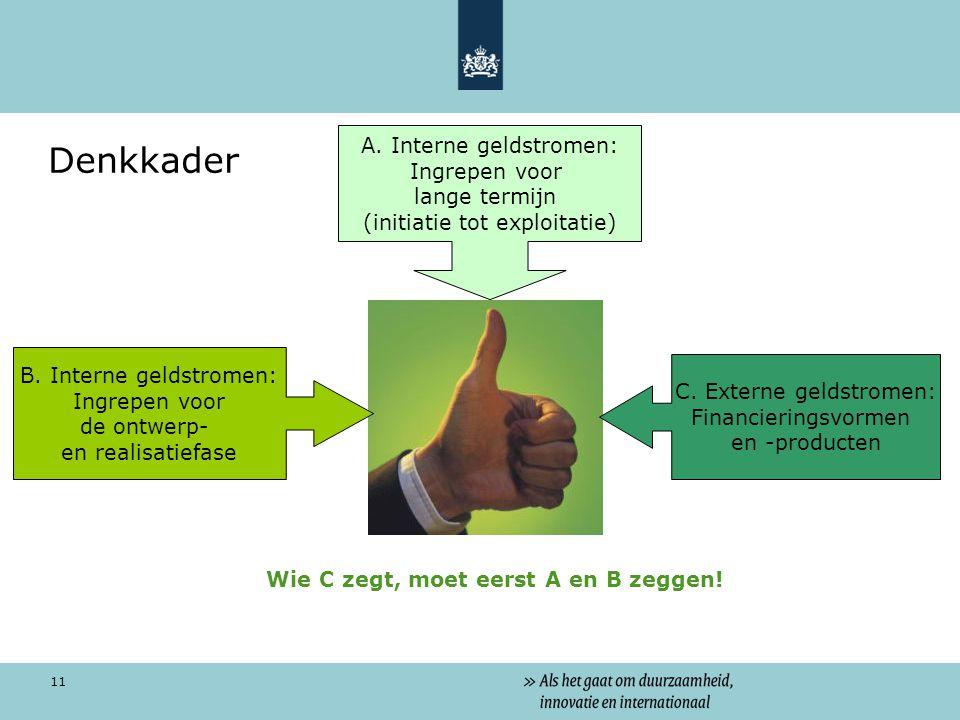 11 Denkkader B.Interne geldstromen: Ingrepen voor de ontwerp- en realisatiefase A.