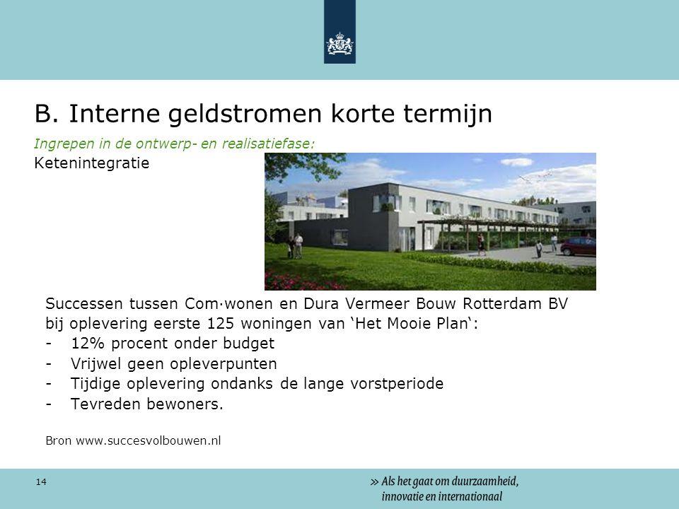 14 B. Interne geldstromen korte termijn Ingrepen in de ontwerp- en realisatiefase: Ketenintegratie Successen tussen Com·wonen en Dura Vermeer Bouw Rot