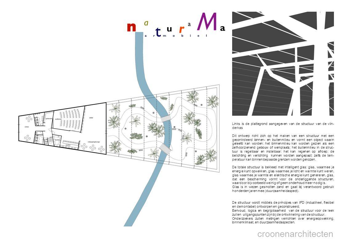 croonenarchitecten Links is de plattegrond aangegeven van de structuur van de vlin- derkas Dit ontwerp richt zich op het maken van een structuur met een gecontroleerd binnen- en buitenmilieu en vormt een object waarin geleefd kan worden: het binnenmilieu kan worden gezien als een zelfvoorzienend gebouw of werkplaats; het buitenmilieu in de struc- tuur is regelbaar en instelbaar: het kan regenen op afroep; de belichting en verlichting kunnen worden aangepast; zelfs de tem- peratuur kan binnen bepaalde grenzen worden gekozen.