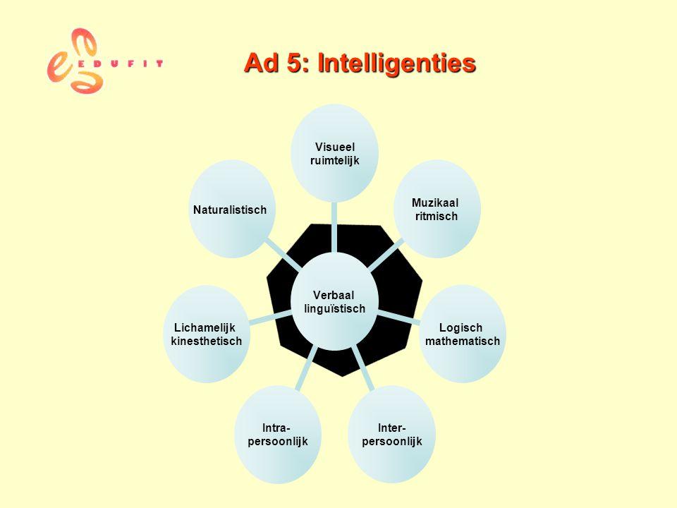 Ad 5: Intelligenties Verbaal linguïstisch Visueel ruimtelijk Muzikaal ritmisch Logisch mathematisch Inter- persoonlijk Intra- persoonlijk Lichamelijk