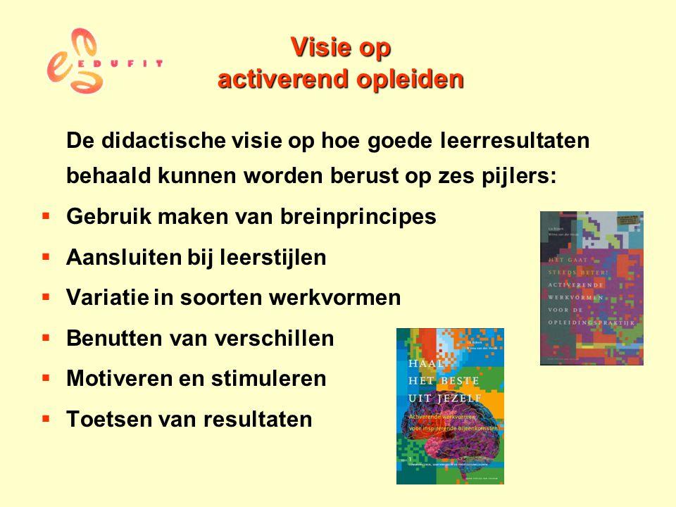 Visie op activerend opleiden De didactische visie op hoe goede leerresultaten behaald kunnen worden berust op zes pijlers:  Gebruik maken van breinpr