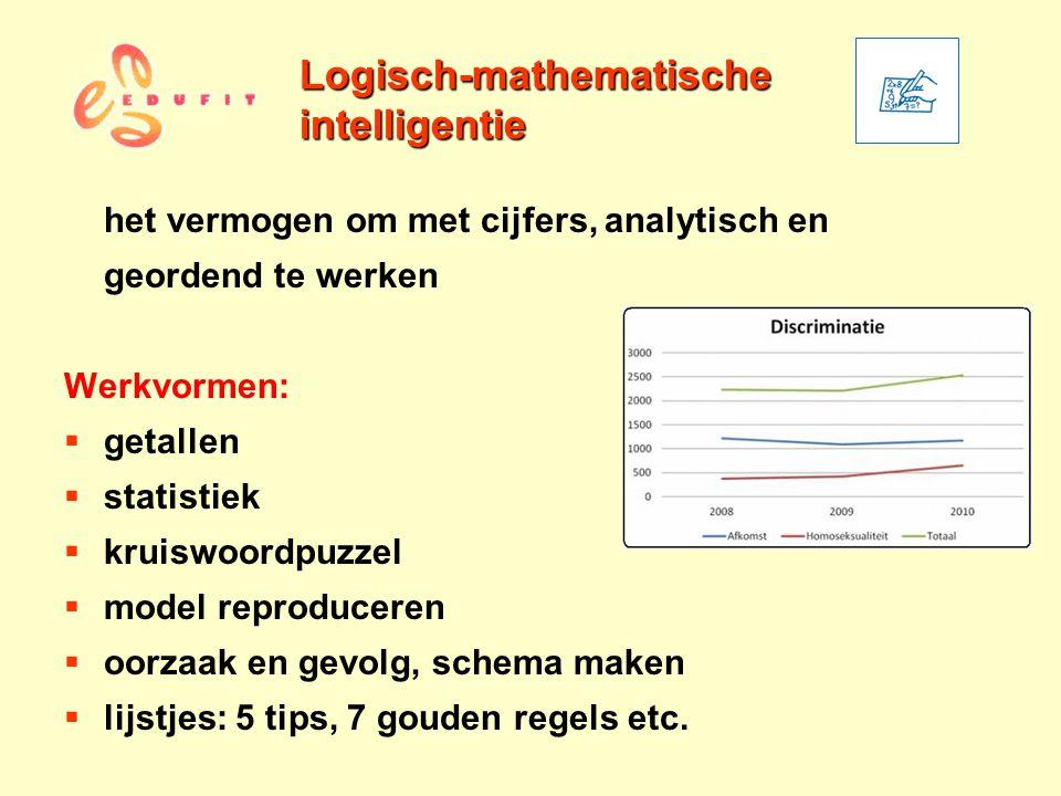 Logisch-mathematische intelligentie het vermogen om met cijfers, analytisch en geordend te werken Werkvormen:  getallen  statistiek  kruiswoordpuzz