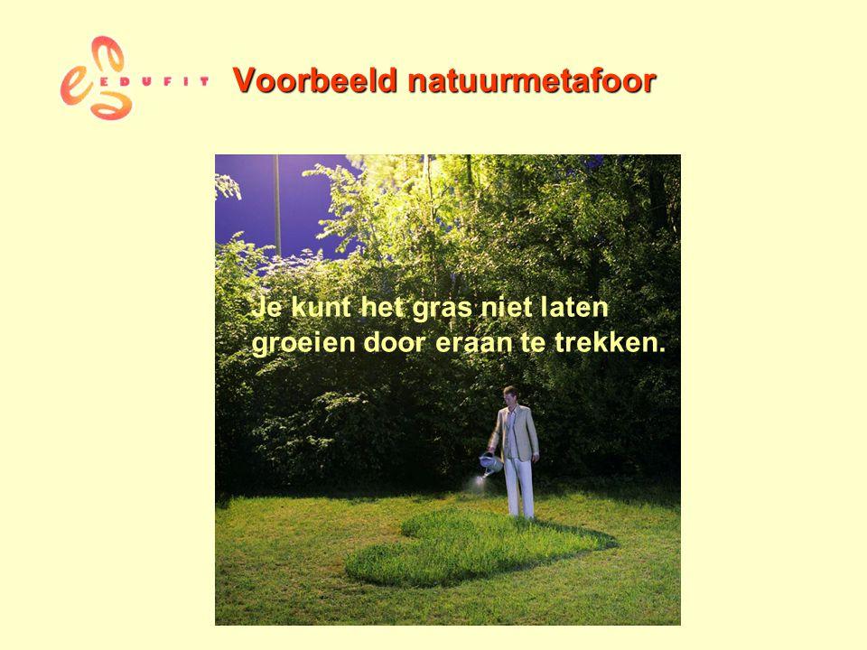 Voorbeeld natuurmetafoor Je kunt het gras niet laten groeien door eraan te trekken.