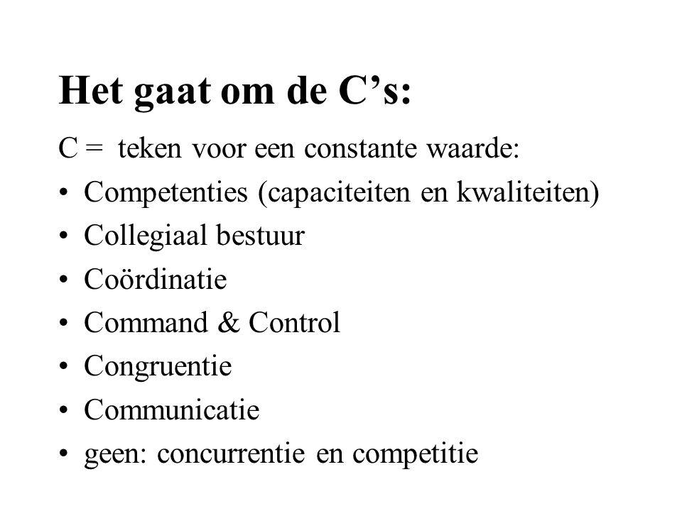 Het gaat om de C's: C = teken voor een constante waarde: •Competenties (capaciteiten en kwaliteiten) •Collegiaal bestuur •Coördinatie •Command & Control •Congruentie •Communicatie •geen: concurrentie en competitie