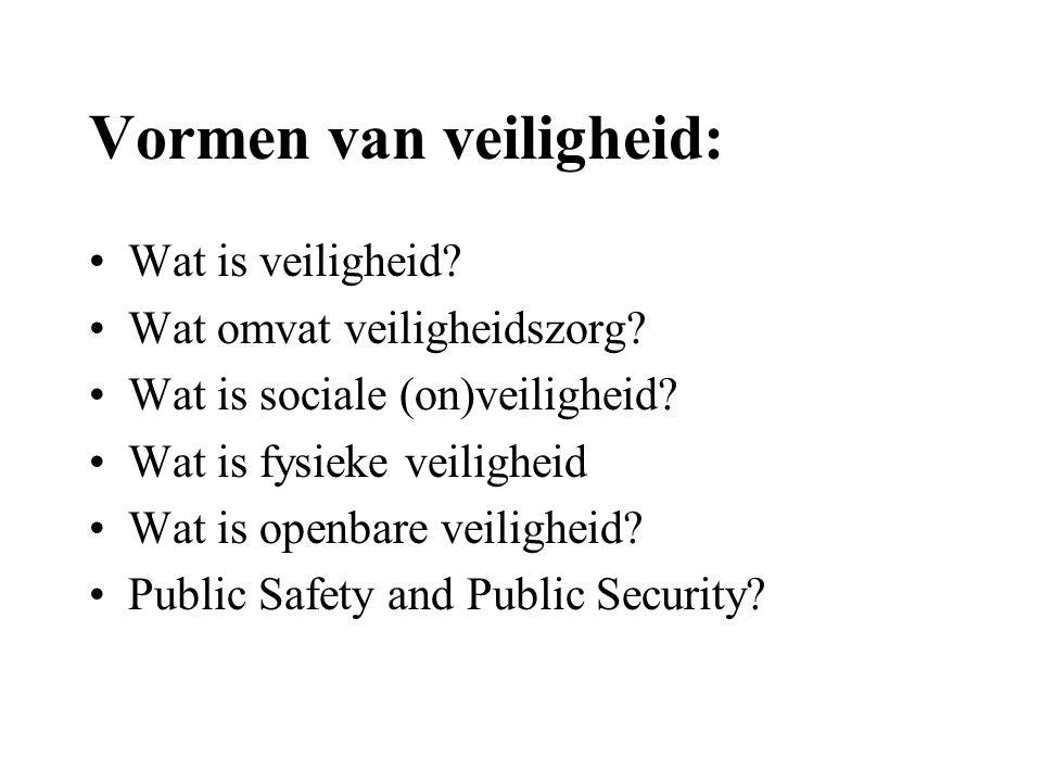 Vormen van veiligheid: •Wat is veiligheid.•Wat omvat veiligheidszorg.