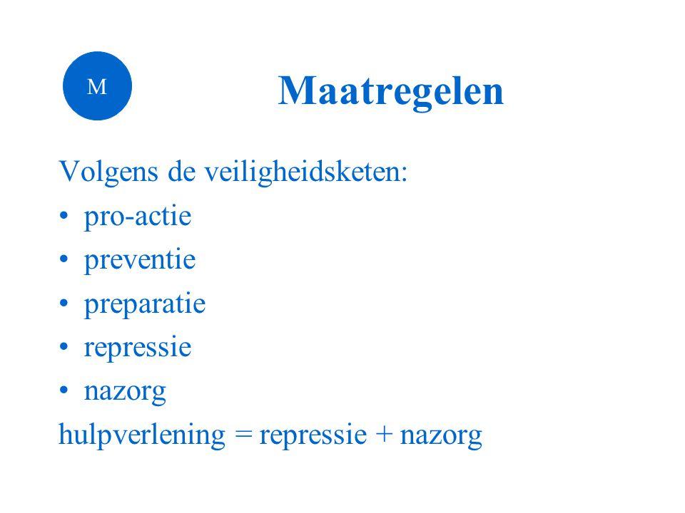 Maatregelen Volgens de veiligheidsketen: •pro-actie •preventie •preparatie •repressie •nazorg hulpverlening = repressie + nazorg M