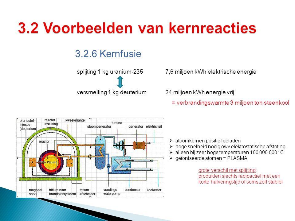 3.2.6 Kernfusie splijting 1 kg uranium-235 7,6 miljoen kWh elektrische energie versmelting 1 kg deuterium 24 miljoen kWh energie vrij = verbrandingswa