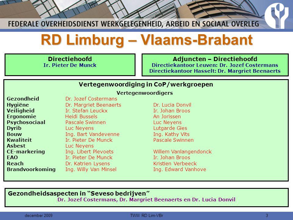 december 2009TWW RD Lim-VBr23 ISO 9001 Pijler 1: ISIS Registratie van exploitatie- zetels
