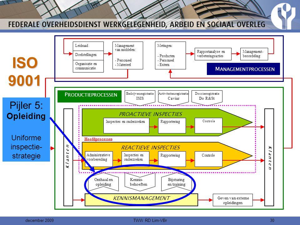 december 2009TWW RD Lim-VBr29 ISO 9001 Pijler 4: CAVIAR Activiteiten- rapportering