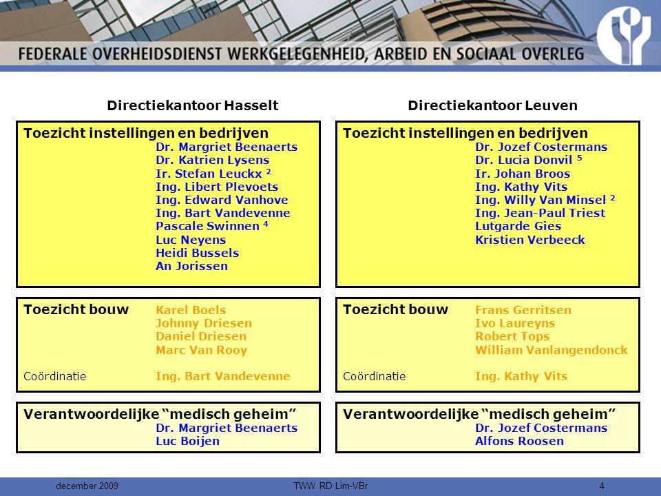 december 2009TWW RD Lim-VBr34 Toezicht op het Welzijn op het Werk Regionale directie Limburg – Vlaams-Brabant TWW.Limburg@werk.belgie.be TWW.VlaamsBrabant@werk.belgie.be