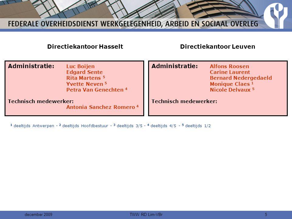 december 2009TWW RD Lim-VBr4 Directiekantoor Hasselt Toezicht bouw Karel Boels Johnny Driesen Daniel Driesen Marc Van Rooy CoördinatieIng.