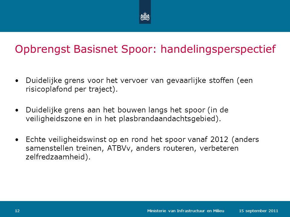 Ministerie van Verkeer en Waterstaat Opbrengst Basisnet Spoor: handelingsperspectief •Duidelijke grens voor het vervoer van gevaarlijke stoffen (een risicoplafond per traject).