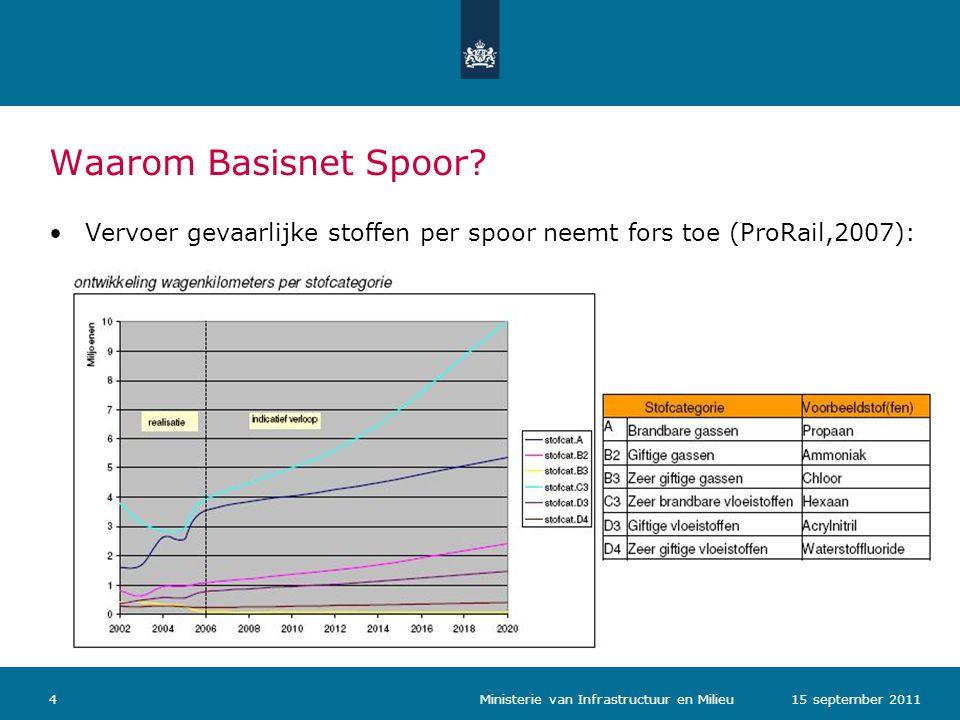 Ministerie van Verkeer en Waterstaat Waarom Basisnet Spoor.